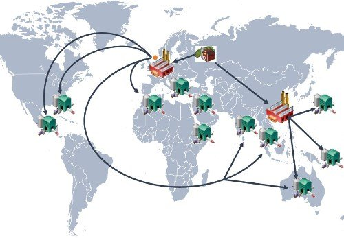 global supply chain network