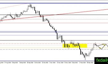 Daily Oil, Gold, Silver Technical Analysis January 14, 2019