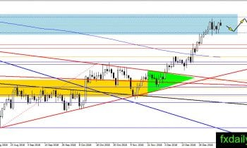 Daily Oil, Gold, Silver Technical Analysis January 10, 2019