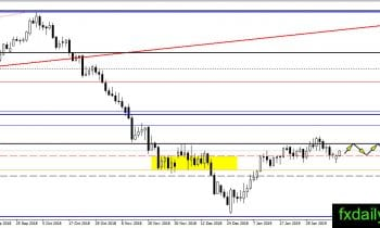 Daily Oil, Gold, Silver Technical Analysis February 12, 2019