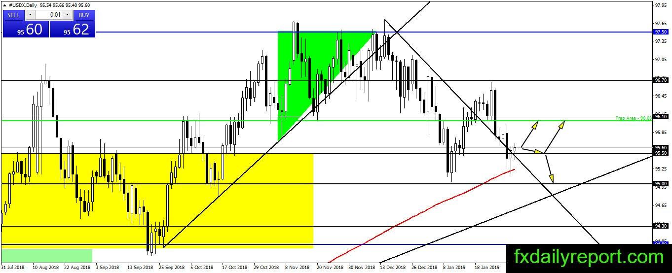 dx exchange trading pairs