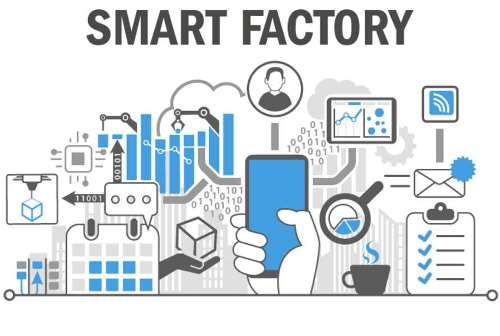 smart factory evolution