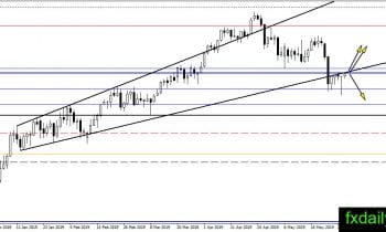 Daily Oil, Gold, Silver Technical Analysis May 30, 2019