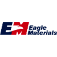 Hot Stock to watch: Eagle Materials, Inc. (NYSE: EXP)