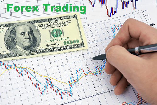 Forex trading with 100 dollars