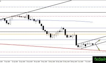 Forex Technical Major Pairs analysis June 13, 2019