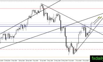 Daily Oil, Gold, Silver Technical Analysis July 11, 2019