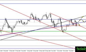 Forex Technical Major Pairs analysis July 19, 2019