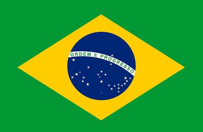 Best Forex Brokers in Brazil