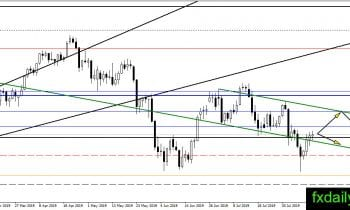 Daily Oil, Gold, Silver Technical Analysis August 13, 2019