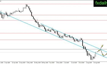 Forex Technical Cross Pairs analysis August 16, 2019