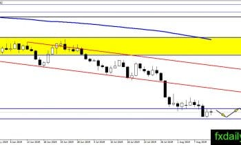 Forex Technical Major Pairs analysis August 13, 2019