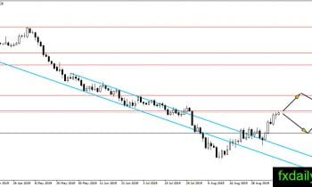 Forex Technical Cross Pairs analysis September 11, 2019