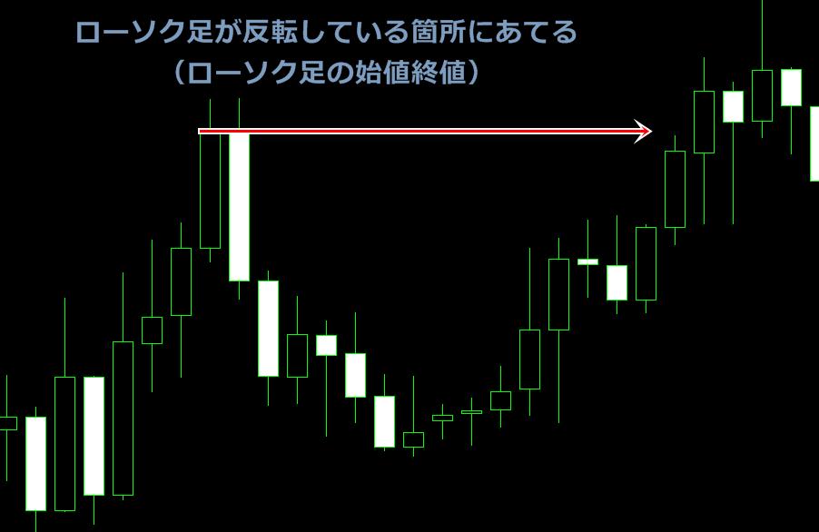 FX水平線02