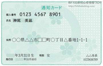 個人番号通知カード