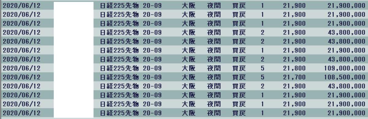 トレーディングビュー 日経225先物