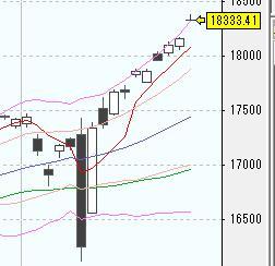 今日の株式市場(11/24)
