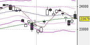 今日の株式市場(2/20)
