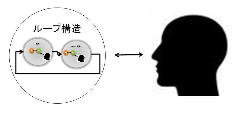 【FX】メンタルとソロスの再帰性3