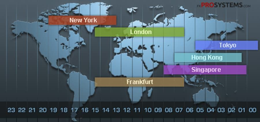 stock market traders clock