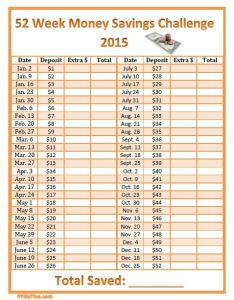 week money savings challenge printable also chart rh fyibytina