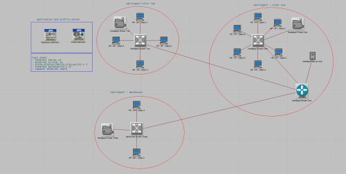 small resolution of final hartlepol start topology