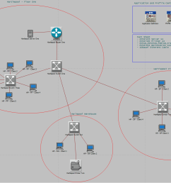 hartlepool final tree topology diagram [ 1480 x 968 Pixel ]