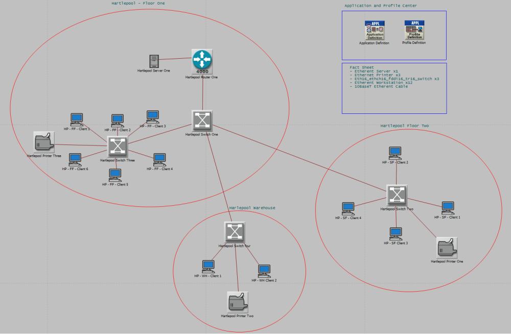 medium resolution of hartlepool final tree topology diagram