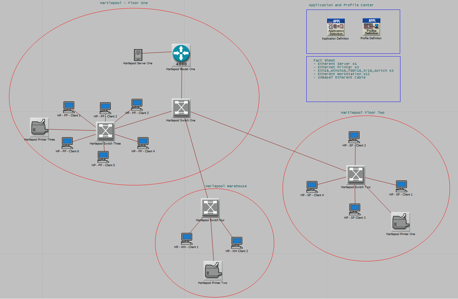hight resolution of hartlepool final tree topology diagram