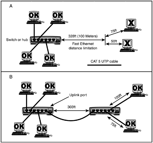 category 6 ethernet cable diagram