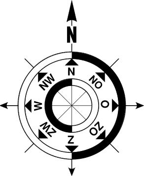 Logo Arah Mata Angin : angin, Menentukan, Tanda-Tanda, Little, Slice