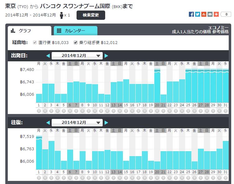 Skyscanner_価格の比較例