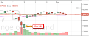 thai_stock_2016_oct