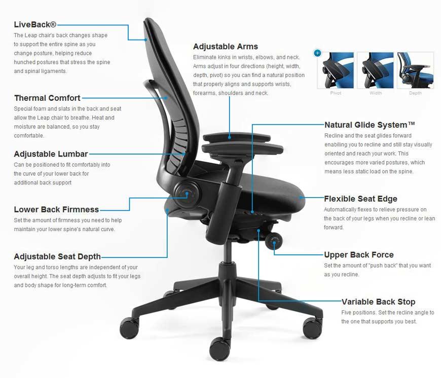 Amazon.com: Steelcase Leap Fabric Chair, Black: Kitchen