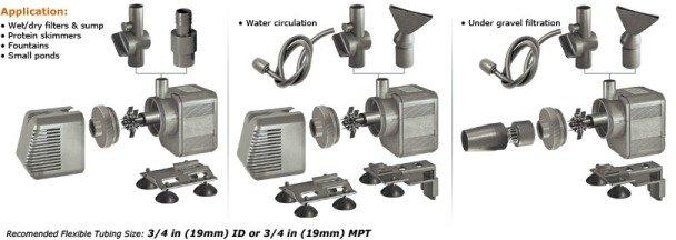 Amazon.com : Rio Plus 2500 HP Aqua Pump, 782 GPH