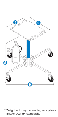 Lift Tables: Genie GH-3.8 Super Hoist Material Lift with