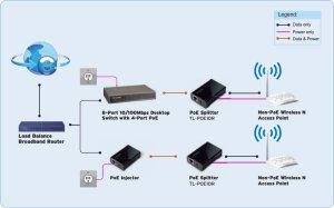 Amazon: TPLINK TLPOE10R Gigabit PoE Splitter Adapter, IEEE 8023af pliant, Up to 100