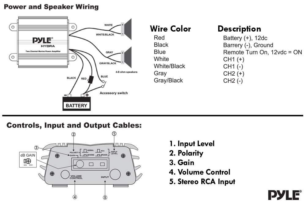Basic Stereo Wiring Diagram Basic Stereo Wiring Diagram Basic Stereo