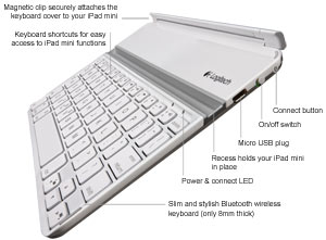 Amazon.com: Logitech Ultrathin Keyboard Cover Mini for