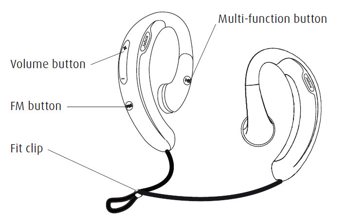 Buy JABRA SPORT WIRELESS PLUS BLUETOOTH HEADSET from