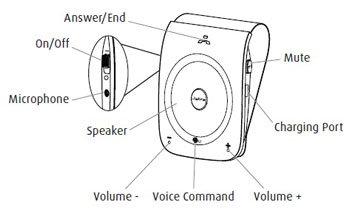 Amazon.com: Jabra TOUR Bluetooth In-Car Speakerphone