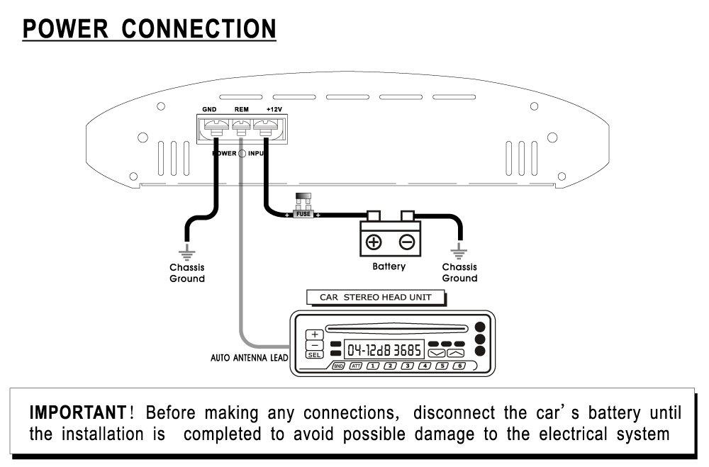 Sony Xplod 1000w Amp Wiring Diagram Amazon Com Pyle Plam1200 1200 Watts 2 Channel Bridgeable