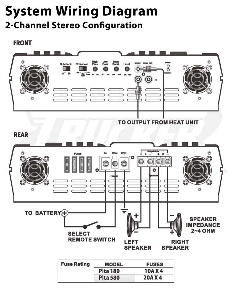 medium resolution of pyle plta580 marine and waterproof vehicle amplifiers on theplta580 system wiring diagram view larger