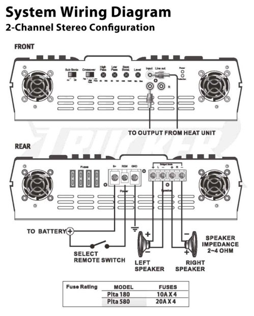 small resolution of pyle amp wiring diagram