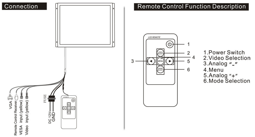 surveillance camera wire color diagram