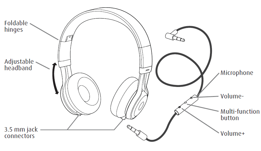 3 5 Mm Headphones Diagram, 3, Get Free Image About Wiring