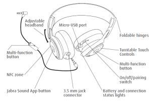 Amazon: Jabra REVO Wireless Bluetooth Stereo