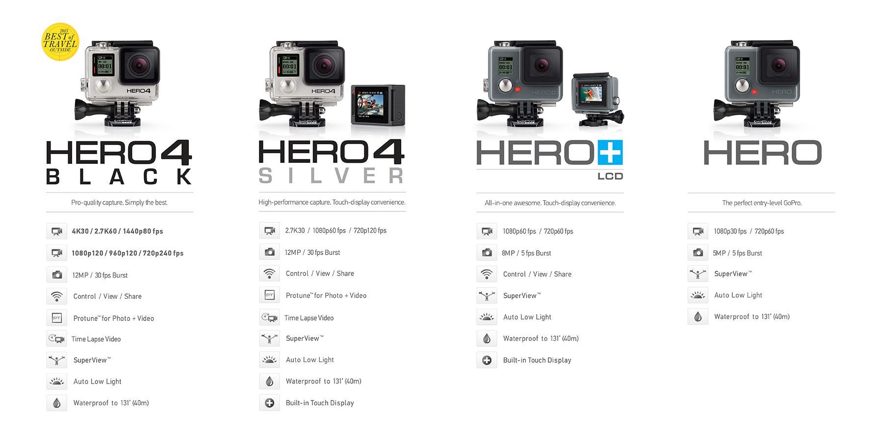 Amazon Gopro Camera Hero Lcd Hd Video Recording