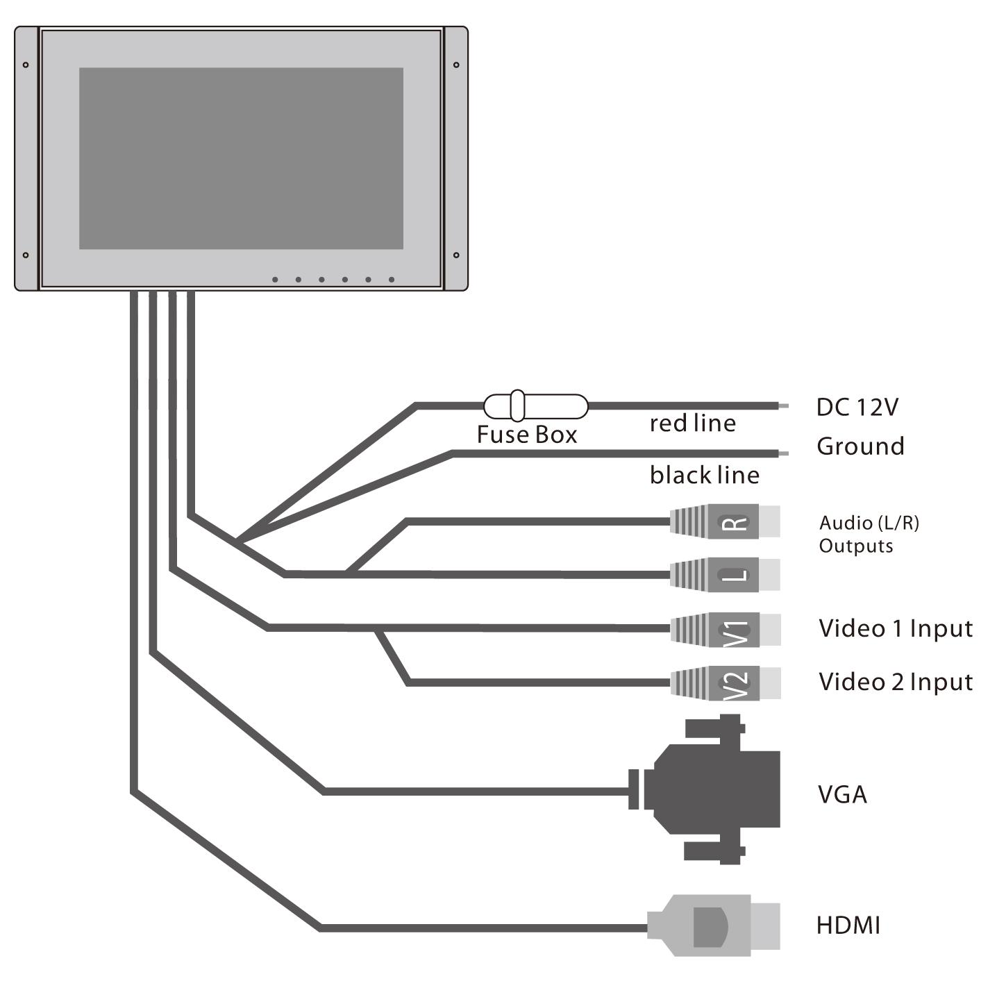 vga monitor cable wiring diagram 3 phase submersible pump control panel pyle 15 video display screen full hd 1080p