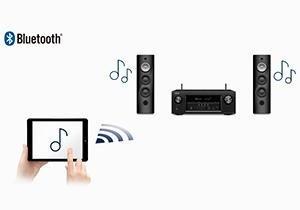 Amazon.com: Denon AVR-S920W 7.2 Channel Full 4K Ultra HD